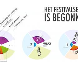 Infographic 11 Festivals