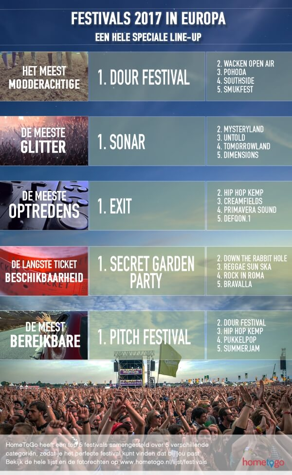 speciale-festivals